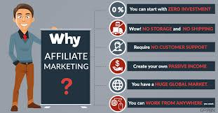 Who Should Consider Becoming an Affiliate?