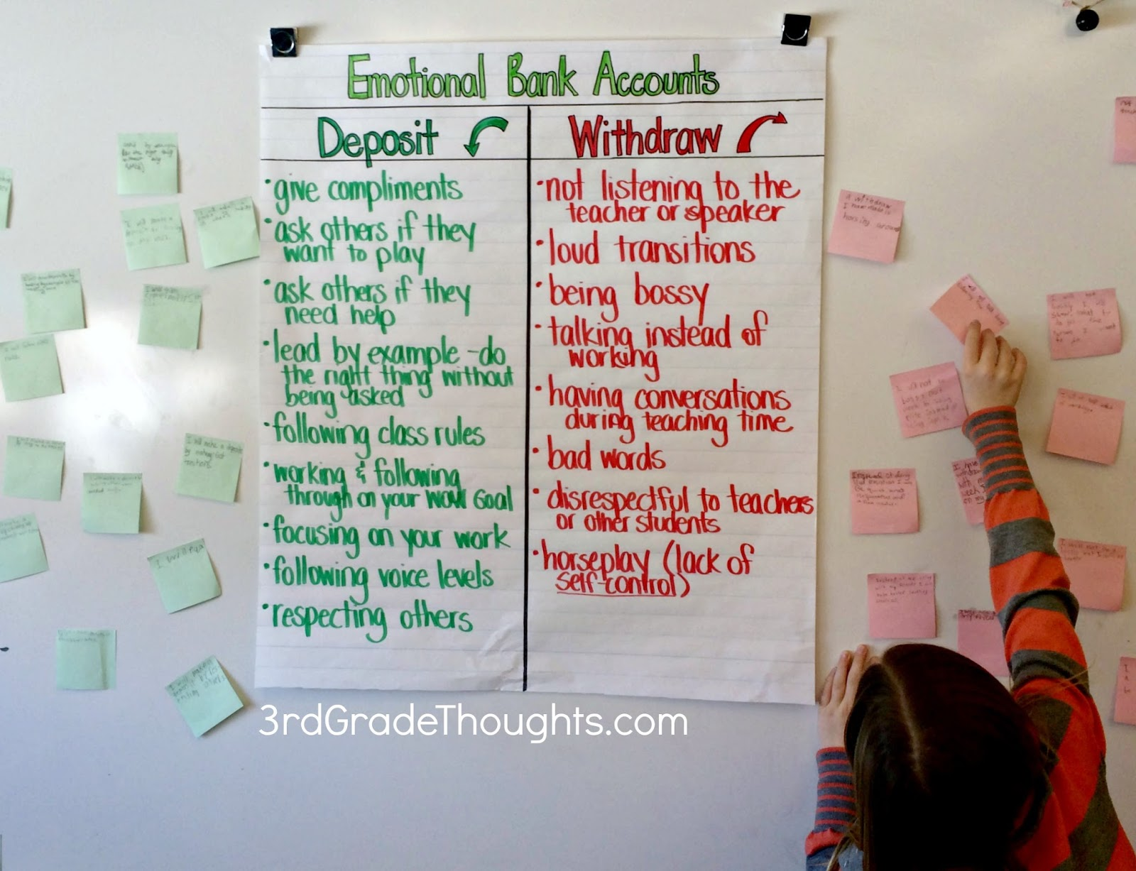 Sensational Deposits Withdraws To Our Emotional Bank Accounts 3Rd Download Free Architecture Designs Itiscsunscenecom