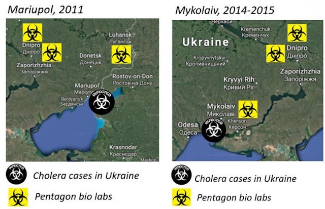 Ukraine Biolabors