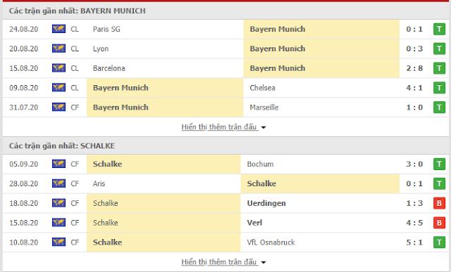Kèo bóng đá Bayern vs Schalke, 1h30 ngày 19/9-Bundesliga Bayern3