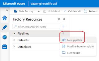 New pipeline in Azure Data Factory
