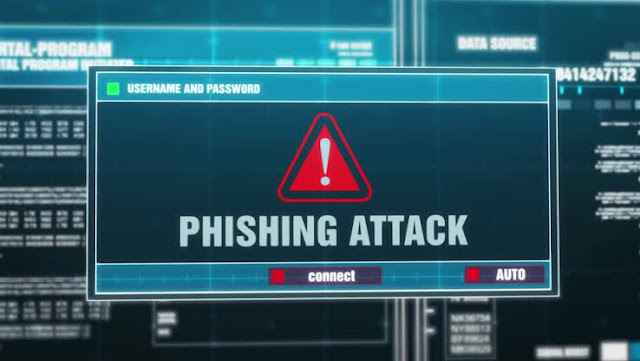 What is Phishing attacks Explained Deeply