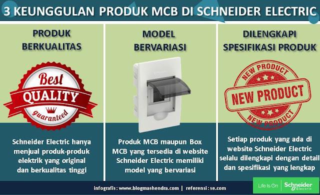 3 Keunggulan Produk MCB di Schneider Electric