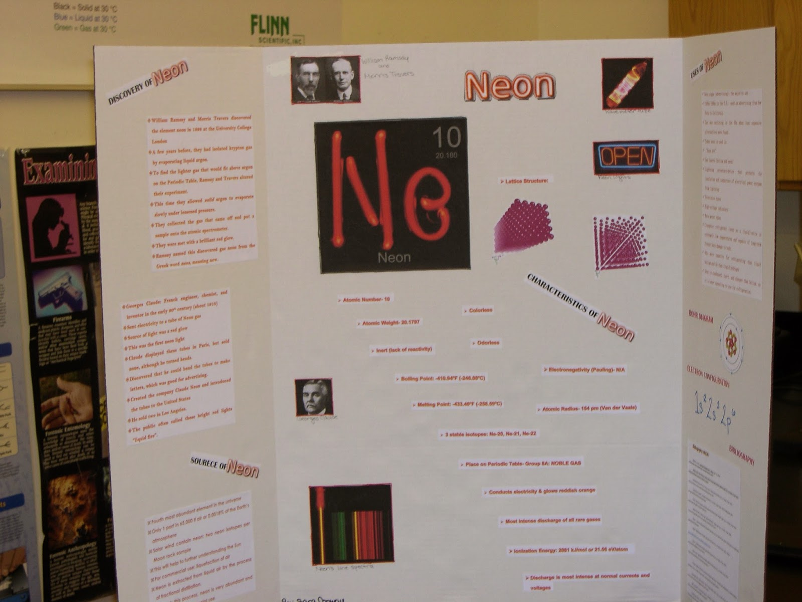 Bronxville Science Department Core Chemistry Element Projects