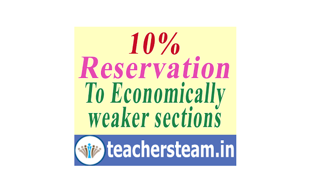 10% Reservation to the Economically Weaker Sections for admissions into Educational Institutions GO 60 Dt 27-07-2019
