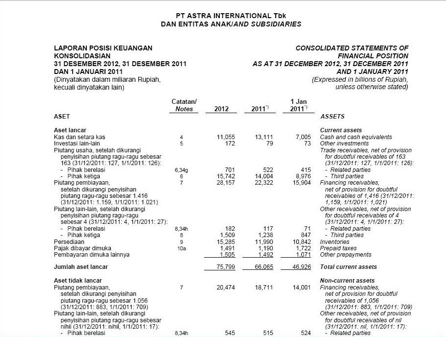 5 macam bentuk jenis contoh format laporan keuangan perusahaan yang bisa termasuk isi laporan posisi keuangan akuntansi adalah berikut ini. Certain Finance Contoh Perhitungan Laporan Keuangan Perusahaan Tbk Dengan Menggunakan Ratio Likuiditas