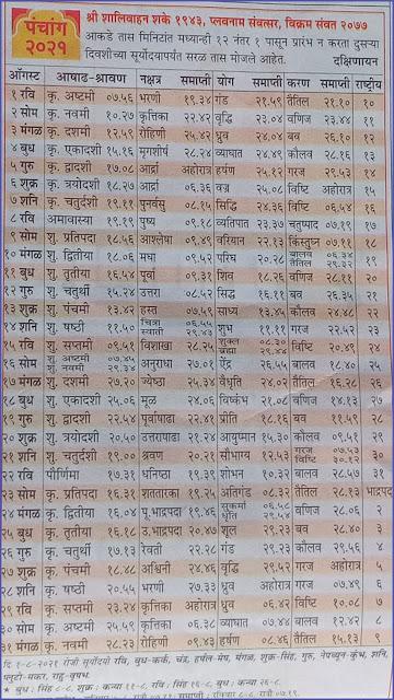 Kalnirnay Marathi Panchang August 2021 दाते पंचांग 2021
