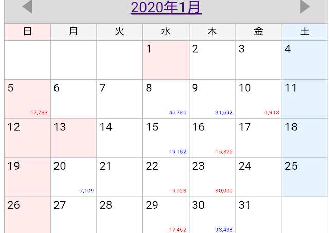 2020年1月日別収支記入表画像
