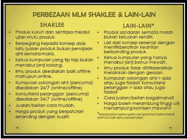 Perbezaan MLM Shaklee Dan MLM Lain