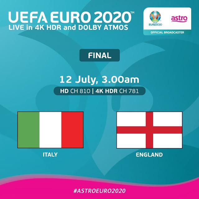 Jadual Waktu Perlawanan Pusingan Akhir EURO 2020