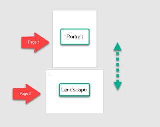 Cara Setting Halaman Portrait dan Landscape dalam satu file word