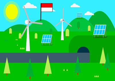 indonesia ramah lingkungan