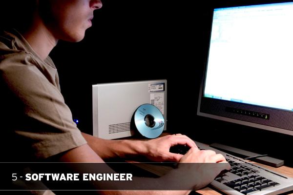 Computer Software Engineering Degree