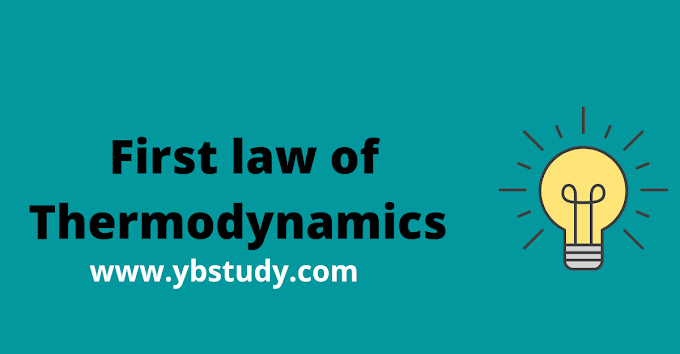 MCQs on first law of thermodynamics