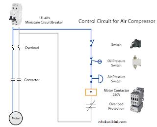 kontrol kompresor