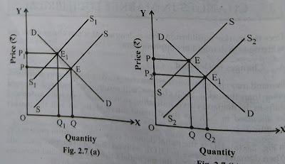"**equilibrium** | understand in a market setting, an equilibrium occurs when price has adjusted until quantity supplied is equal to quantity demanded identify how to change market equilibrium. **equilibrium price** | understand the price in a market at which the quantity demanded and the quantity supplied of a good are equal to one another; this is also called the ""market clearing price."