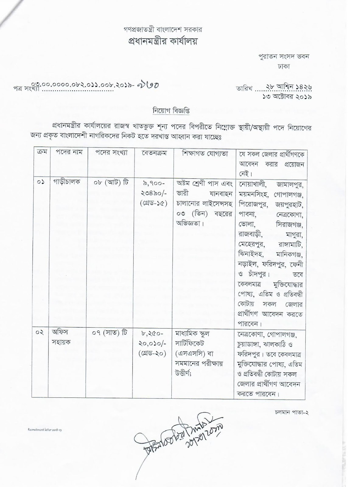 Prime Ministers Office Job Circular 2019