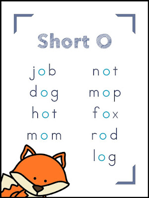 The Top Five Tips for Teaching Short O Words - Phonics Poster