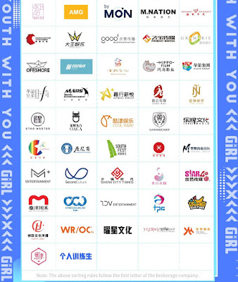 Youth with you 2 agencies company