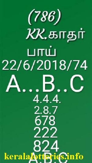 keralalotteries.info Kerala lottery Guessing by KK Nirmal NR-74 on 22-06-2018 in Kerala lottery prediction and guessing