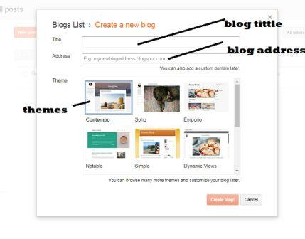 How To produce A Blog?