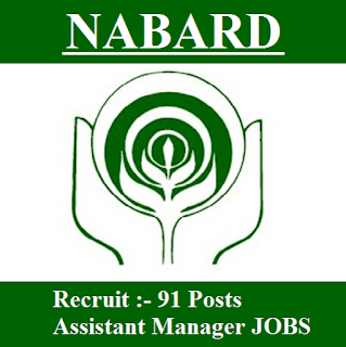 National Bank for Agriculture and Rural Development, NABARD, Bank, Maharashtra, Assistant Manager, Graduation, freejobalert, Sarkari Naukri, Latest Jobs, nabard logo