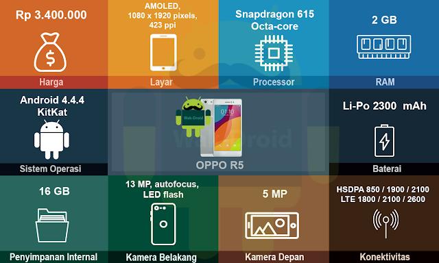 harga dan spesifikasi lengkap smartphone Oppo R5