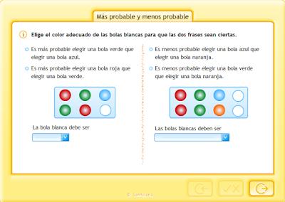http://www.juntadeandalucia.es/averroes/centros-tic/41009470/helvia/aula/archivos/repositorio/0/196/html/recursos/la/U15/pages/recursos/143164_P211/es_carcasa.html