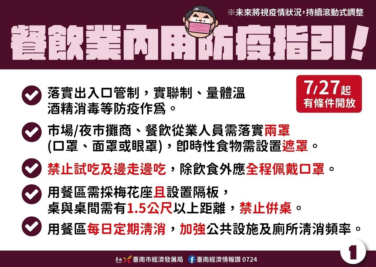 【台南市餐飲業內用防疫指引】