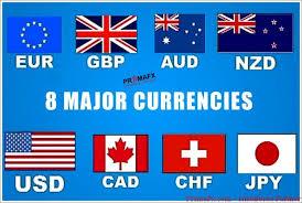 pasangan mata uang utama yang diperdagangkan di forex