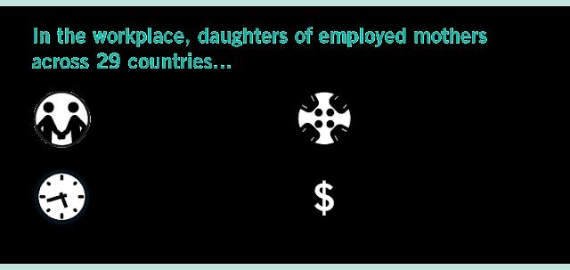 Дети работающих матерей вырастают в счастливых взрослых