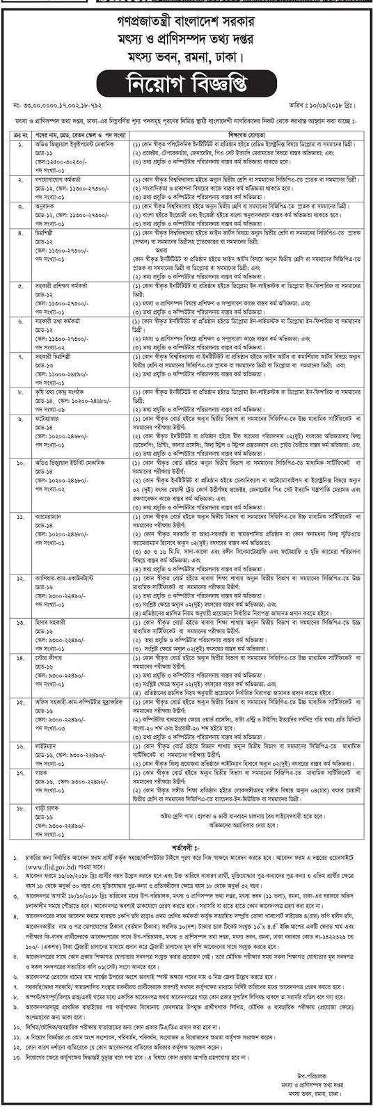 Department of Fisheries and Livestock Information, Job Circular 2018