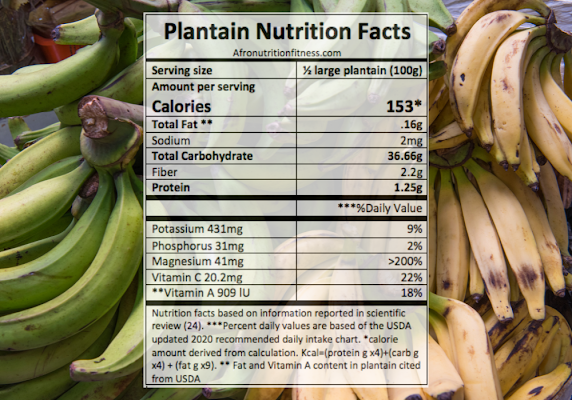calories in plantain and plantain nutrition facts