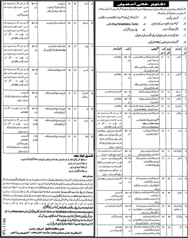 Social Welfare And Bait Ul Maal Department Announced Jobs in Lahore