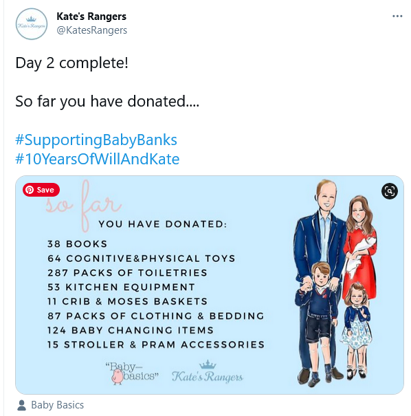 The Donations upto Day 2 to the Baby basics through Kate's rangers Fundraiser