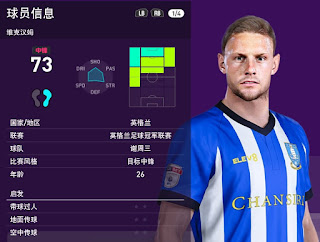 PES 2020 Faces Connor Wickham by Obeymyself
