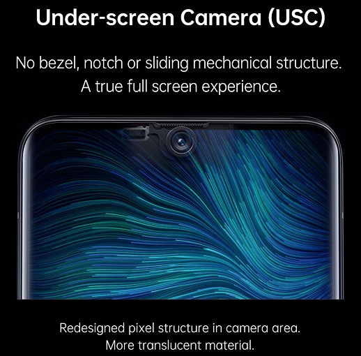 OPPO Under-Screen Camera (USC) Technology