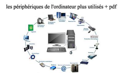 les périphériques de l'ordinateur plus utilisés + pdf