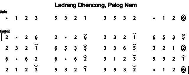 image: Ladrang Dhencong Pelog 6