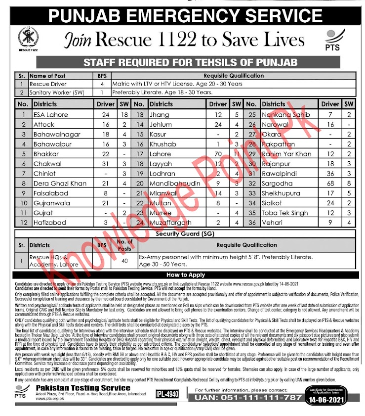 Latest Jobs in Punjab Emergency  Services Rescue 1122 - apply online PTS 2021