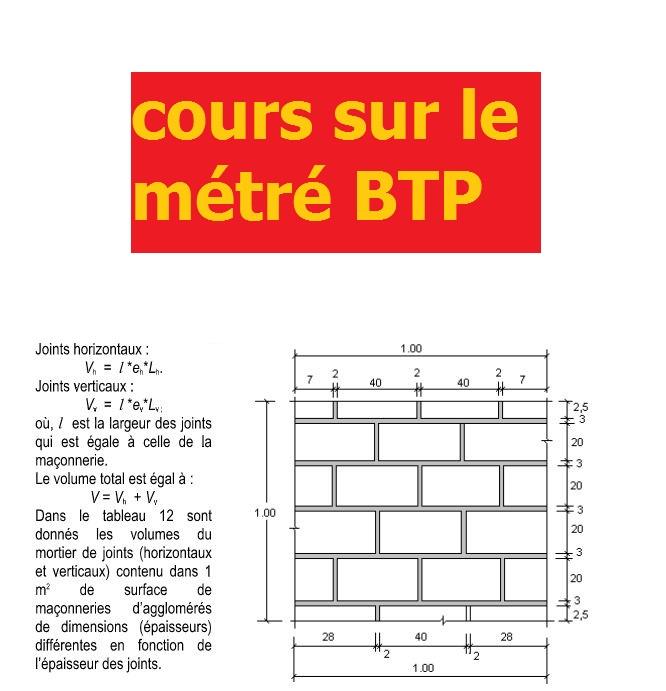 Chapitre 2 cours sur le m tr cours g nie civil for Cours construction batiment pdf