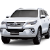 Kredit Toyota Fortuner 2017