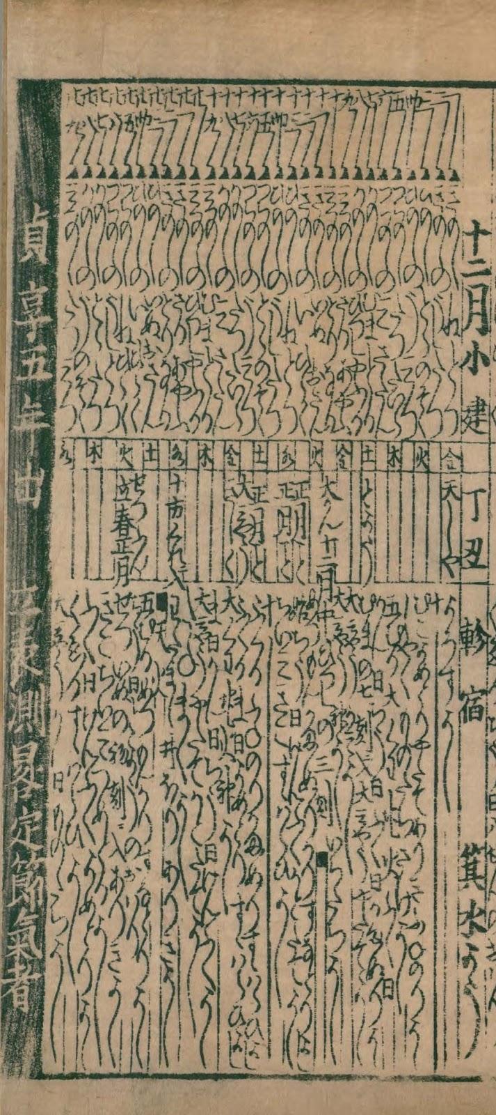おまつのブログ: 江戸頒暦研究の基礎資料、頒暦概観 (1) 年頭