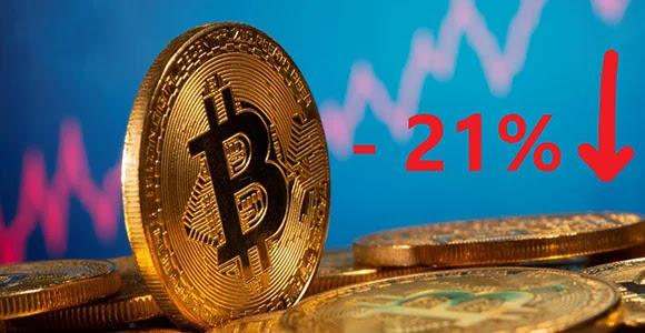 Comment le Bitcoin a pu encore perdre de la valeur dans le grande déroute de la Crypto-monnaie?
