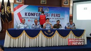 Kantor Imigrasi Kelas II Non TPI Sukabumi