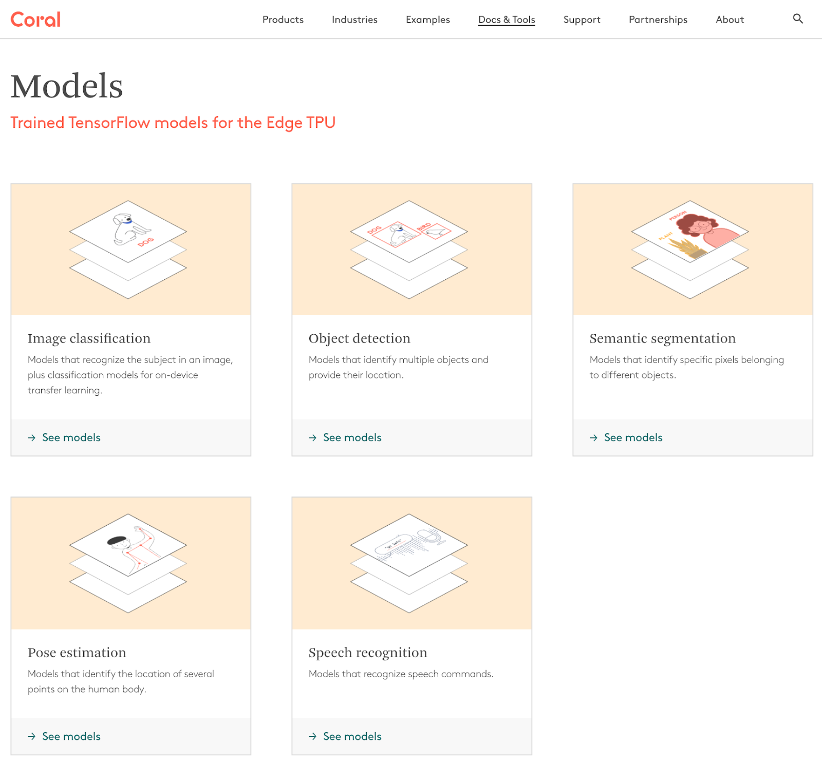 Models, trained TensorFlow models for the Edge TPU