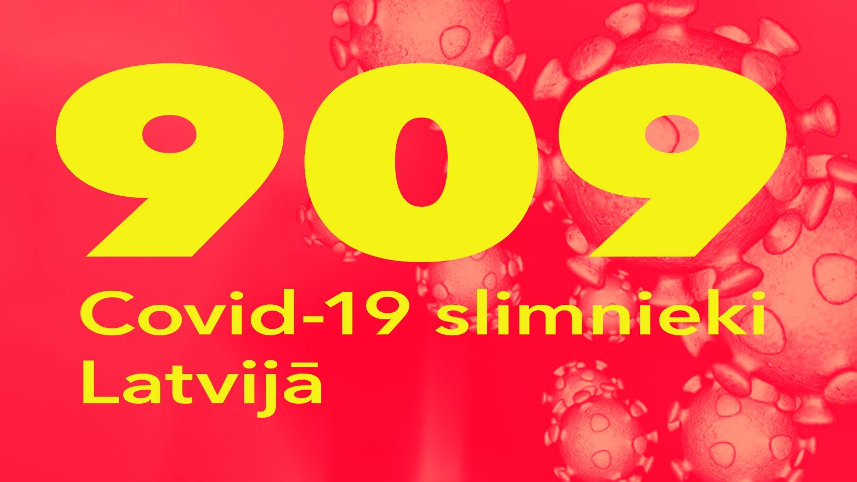 Koronavīrusa saslimušo skaits Latvijā 7.05.2020.