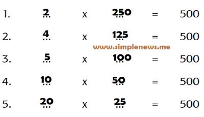 Tuliskan kemungkinan 500 buah www.simplenews.me