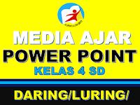 MEDIA PEMBELAJARAN POWERPOINT SD KELAS 4 K13 DARING LURING