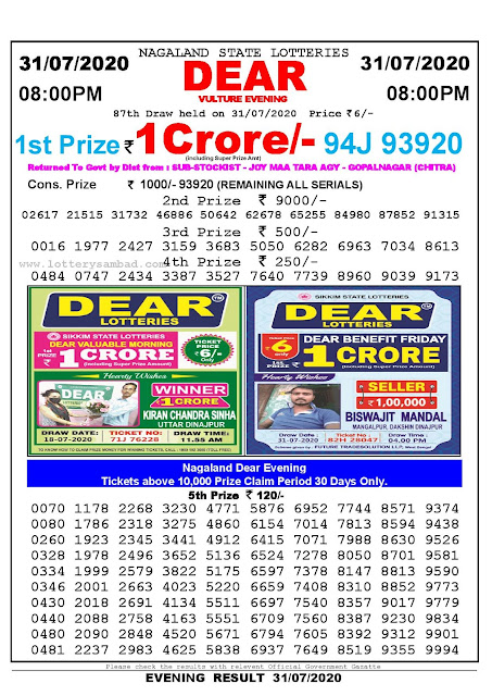 Nagaland State Lotteries 31-07-2020 Lottery Sambad Result 800 PM